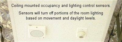 Daylighting Dimmer Motor